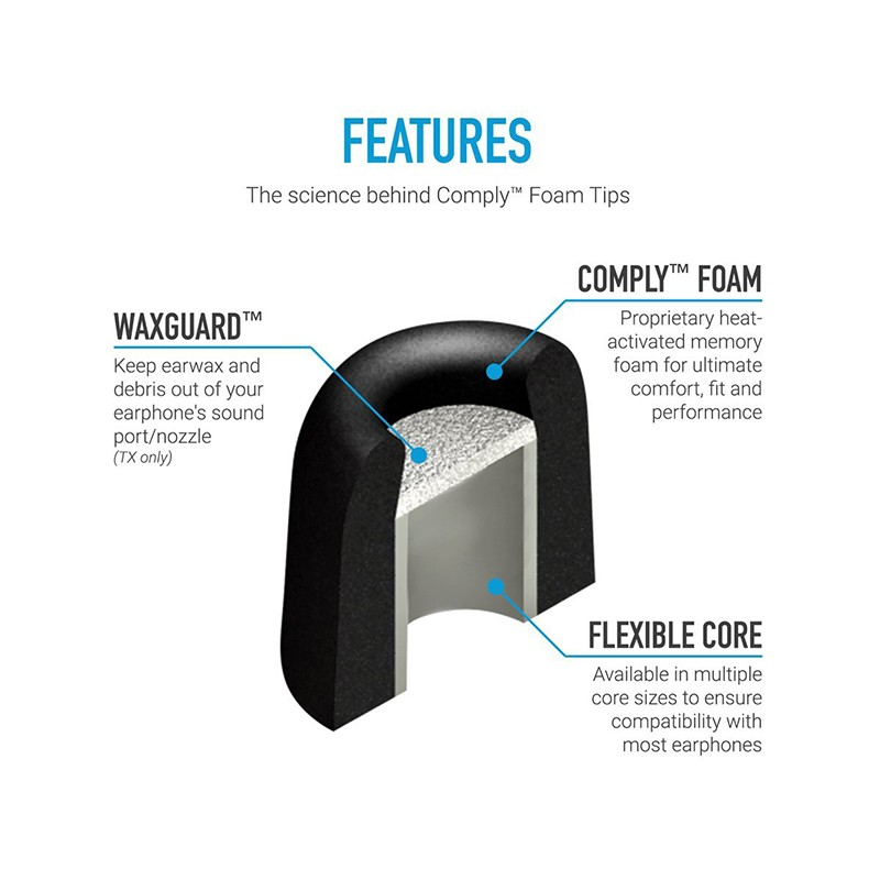 Ohrstöpsel / Eartips aus Memory-Schaum für Beoplay H3/H5/E4/E8 Kopfhörer